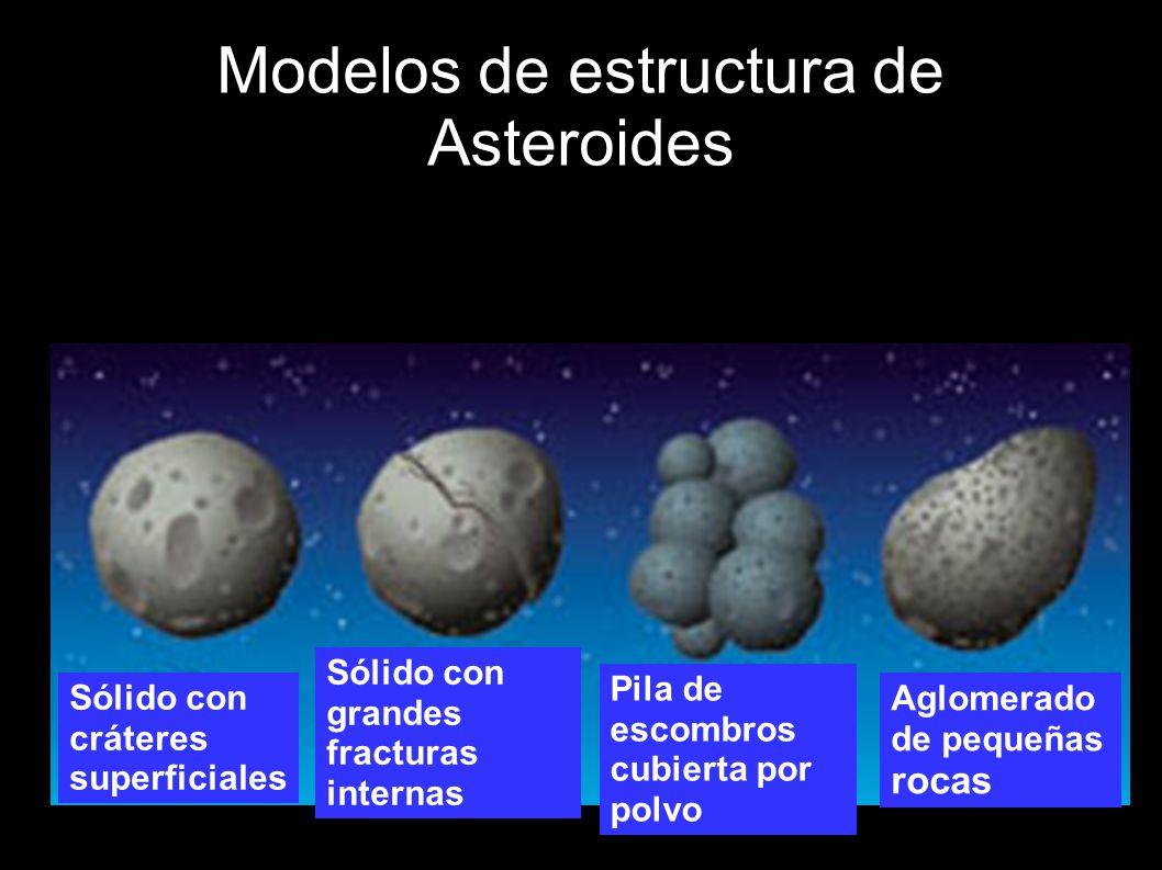 Modelos de estructura de Asteroides Sólido con cráteres superficiales Sólido con grandes fracturas internas Pila de escombros cubierta por polvo Aglom