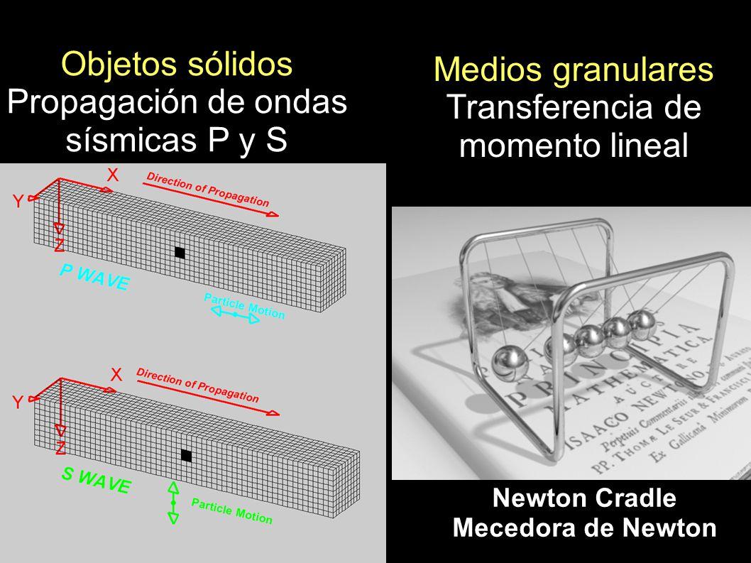 Medios granulares Transferencia de momento lineal Objetos sólidos Propagación de ondas sísmicas P y S Newton Cradle Mecedora de Newton