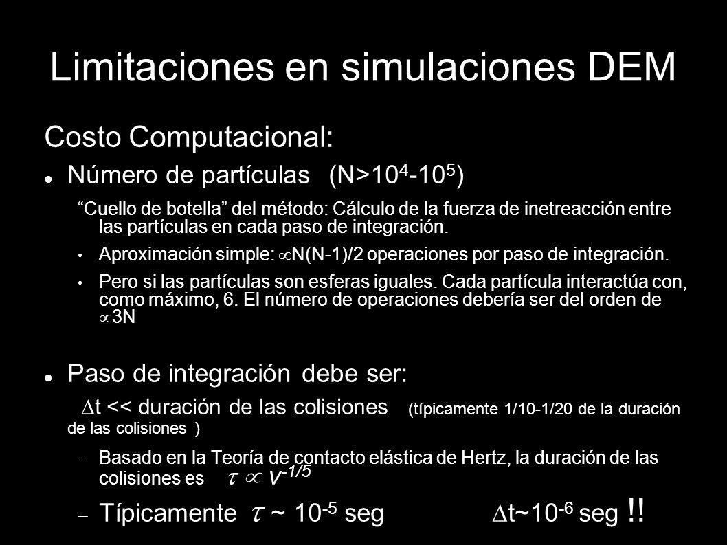 Limitaciones en simulaciones DEM Costo Computacional: Número de partículas (N>10 4 -10 5 ) Cuello de botella del método: Cálculo de la fuerza de inetr