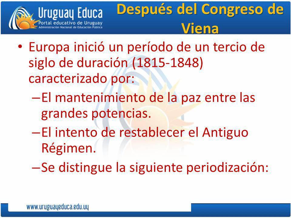 Después del Congreso de Viena Europa inició un período de un tercio de siglo de duración (1815-1848) caracterizado por: – El mantenimiento de la paz entre las grandes potencias.