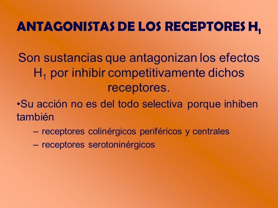 Son sustancias que antagonizan los efectos H 1 por inhibir competitivamente dichos receptores.