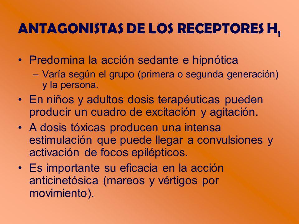 ANTAGONISTAS DE LOS RECEPTORES H 1 Predomina la acción sedante e hipnótica –Varía según el grupo (primera o segunda generación) y la persona.