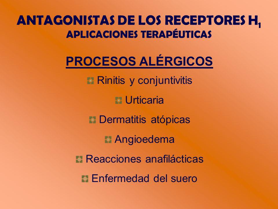 ANTAGONISTAS DE LOS RECEPTORES H 1 APLICACIONES TERAPÉUTICAS PROCESOS ALÉRGICOS Rinitis y conjuntivitis Urticaria Dermatitis atópicas Angioedema Reacciones anafilácticas Enfermedad del suero