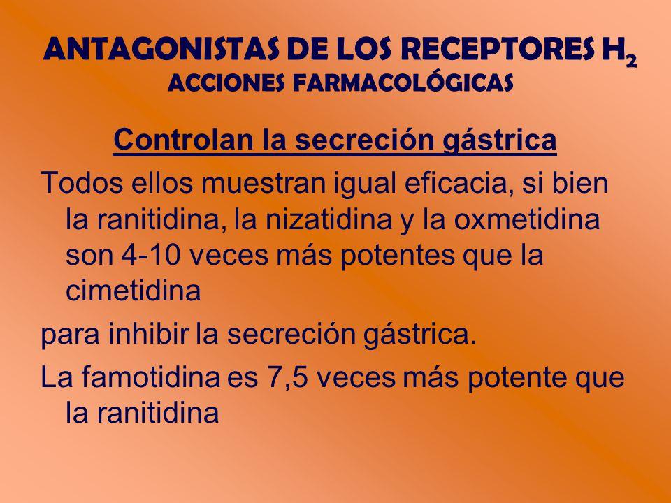 ANTAGONISTAS DE LOS RECEPTORES H 2 ACCIONES FARMACOLÓGICAS Controlan la secreción gástrica Todos ellos muestran igual eficacia, si bien la ranitidina, la nizatidina y la oxmetidina son 4-10 veces más potentes que la cimetidina para inhibir la secreción gástrica.