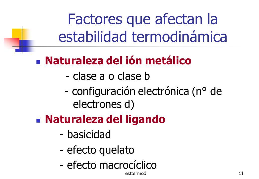 esttermod11 Factores que afectan la estabilidad termodinámica Naturaleza del ión metálico - clase a o clase b - configuración electrónica (n° de electrones d) Naturaleza del ligando - basicidad - efecto quelato - efecto macrocíclico