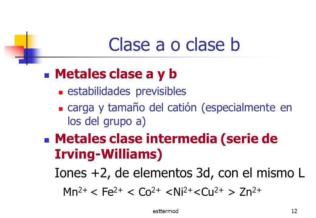 esttermod12 Clase a o clase b Metales clase a y b estabilidades previsibles carga y tamaño del catión (especialmente en los del grupo a) Metales clase intermedia (serie de Irving-Williams) Iones +2, de elementos 3d, con el mismo L Mn 2+ Zn 2+