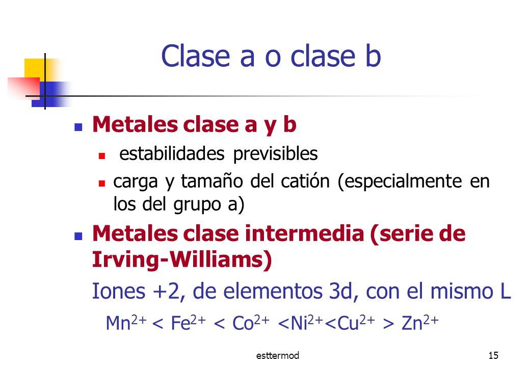 esttermod15 Clase a o clase b Metales clase a y b estabilidades previsibles carga y tamaño del catión (especialmente en los del grupo a) Metales clase intermedia (serie de Irving-Williams) Iones +2, de elementos 3d, con el mismo L Mn 2+ Zn 2+
