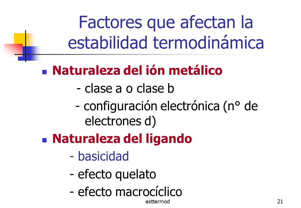 esttermod21 Factores que afectan la estabilidad termodinámica Naturaleza del ión metálico - clase a o clase b - configuración electrónica (n° de electrones d) Naturaleza del ligando - basicidad - efecto quelato - efecto macrocíclico