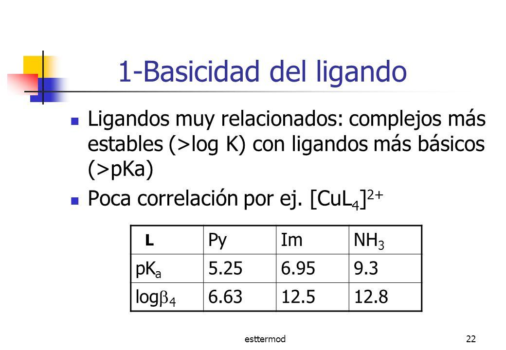 esttermod22 1-Basicidad del ligando Ligandos muy relacionados: complejos más estables (>log K) con ligandos más básicos (>pKa) Poca correlación por ej.