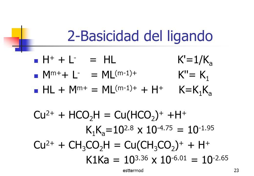 esttermod23 2-Basicidad del ligando H + + L - = HL K =1/K a M m+ + L - = ML (m-1)+ K = K 1 HL + M m+ = ML (m-1)+ + H + K=K 1 K a Cu 2+ + HCO 2 H = Cu(HCO 2 ) + +H + K 1 K a =10 2.8 x 10 -4.75 = 10 -1.95 Cu 2+ + CH 3 CO 2 H = Cu(CH 3 CO 2 ) + + H + K1Ka = 10 3.36 x 10 -6.01 = 10 -2.65