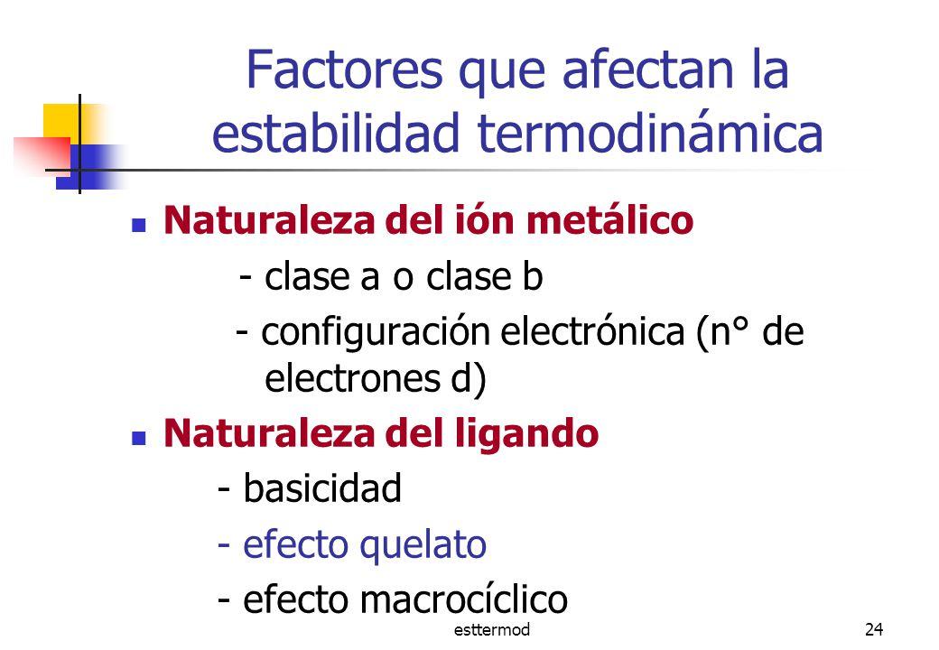 esttermod24 Factores que afectan la estabilidad termodinámica Naturaleza del ión metálico - clase a o clase b - configuración electrónica (n° de electrones d) Naturaleza del ligando - basicidad - efecto quelato - efecto macrocíclico