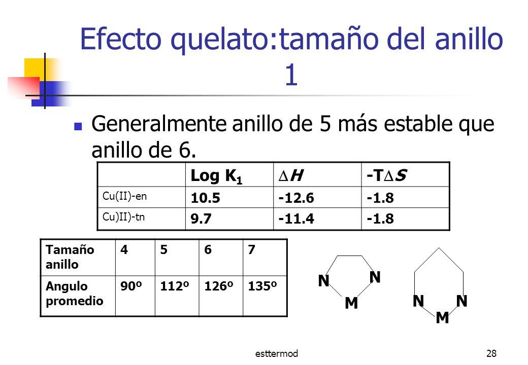 esttermod28 Efecto quelato:tamaño del anillo 1 Generalmente anillo de 5 más estable que anillo de 6.