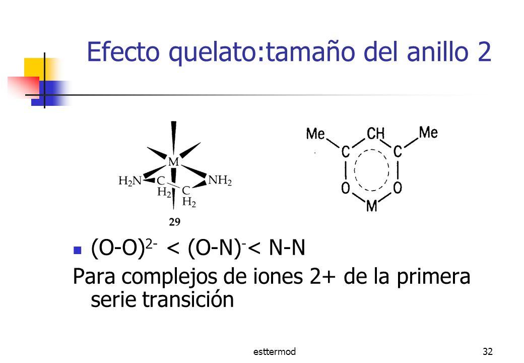 esttermod32 Efecto quelato:tamaño del anillo 2 (O-O) 2- < (O-N) - < N-N Para complejos de iones 2+ de la primera serie transición