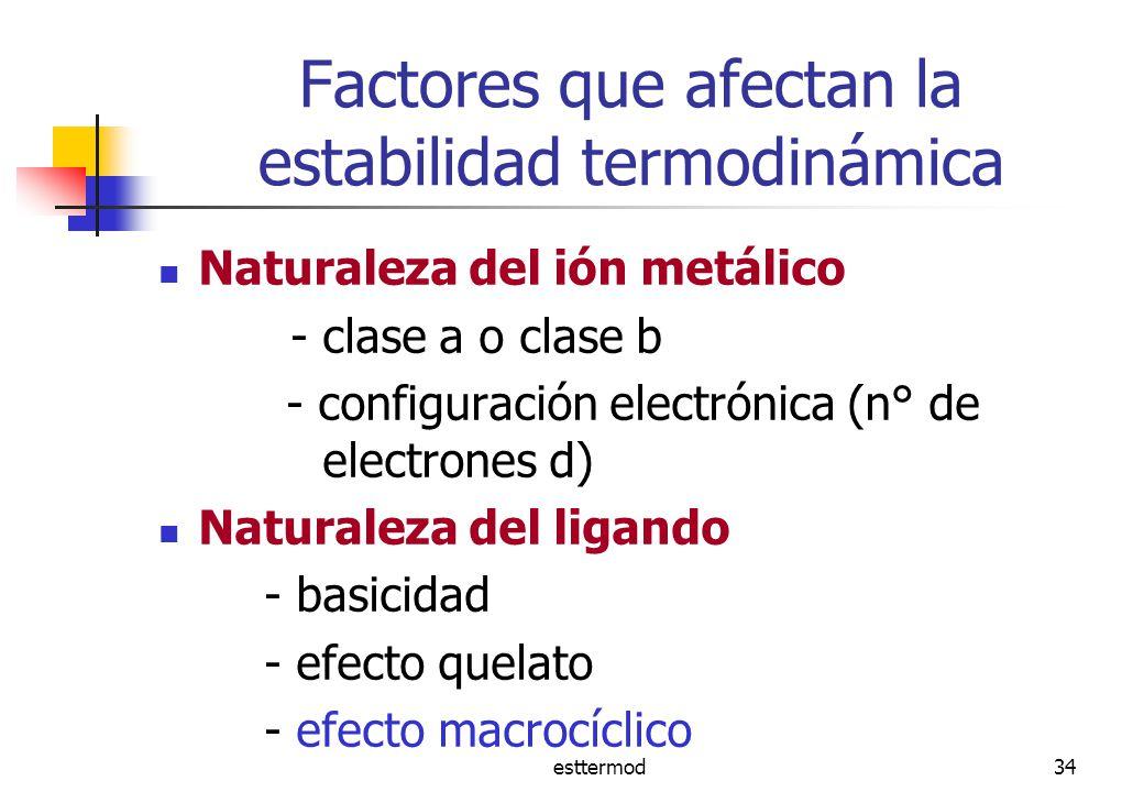 esttermod34 Factores que afectan la estabilidad termodinámica Naturaleza del ión metálico - clase a o clase b - configuración electrónica (n° de electrones d) Naturaleza del ligando - basicidad - efecto quelato - efecto macrocíclico