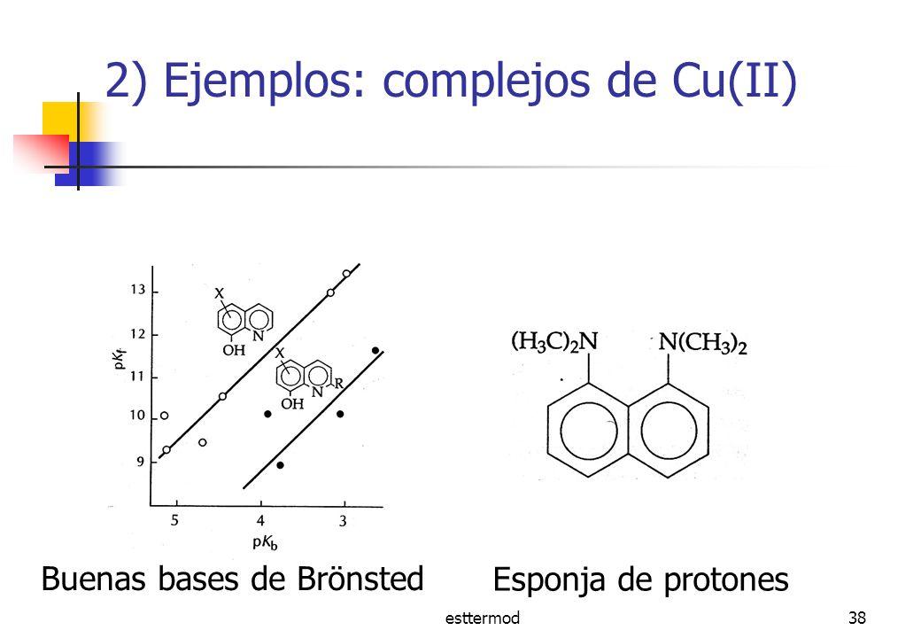 esttermod38 2) Ejemplos: complejos de Cu(II) Buenas bases de Brönsted Esponja de protones