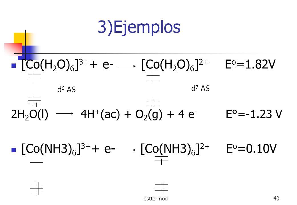 esttermod40 3)Ejemplos [Co(H 2 O) 6 ] 3+ + e- [Co(H 2 O) 6 ] 2+ E o =1.82V 2H 2 O(l) 4H + (ac) + O 2 (g) + 4 e - E°=-1.23 V [Co(NH3) 6 ] 3+ + e- [Co(NH3) 6 ] 2+ E o =0.10V d 6 AS d 7 AS