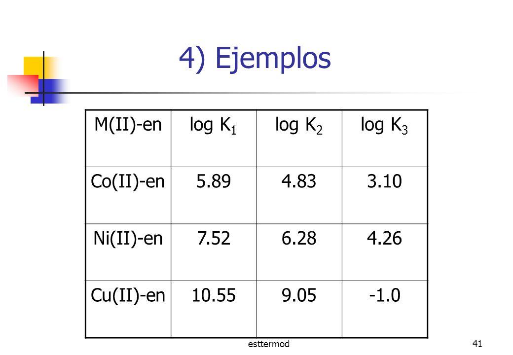 esttermod41 4) Ejemplos M(II)-enlog K 1 log K 2 log K 3 Co(II)-en5.894.833.10 Ni(II)-en7.526.284.26 Cu(II)-en10.559.05