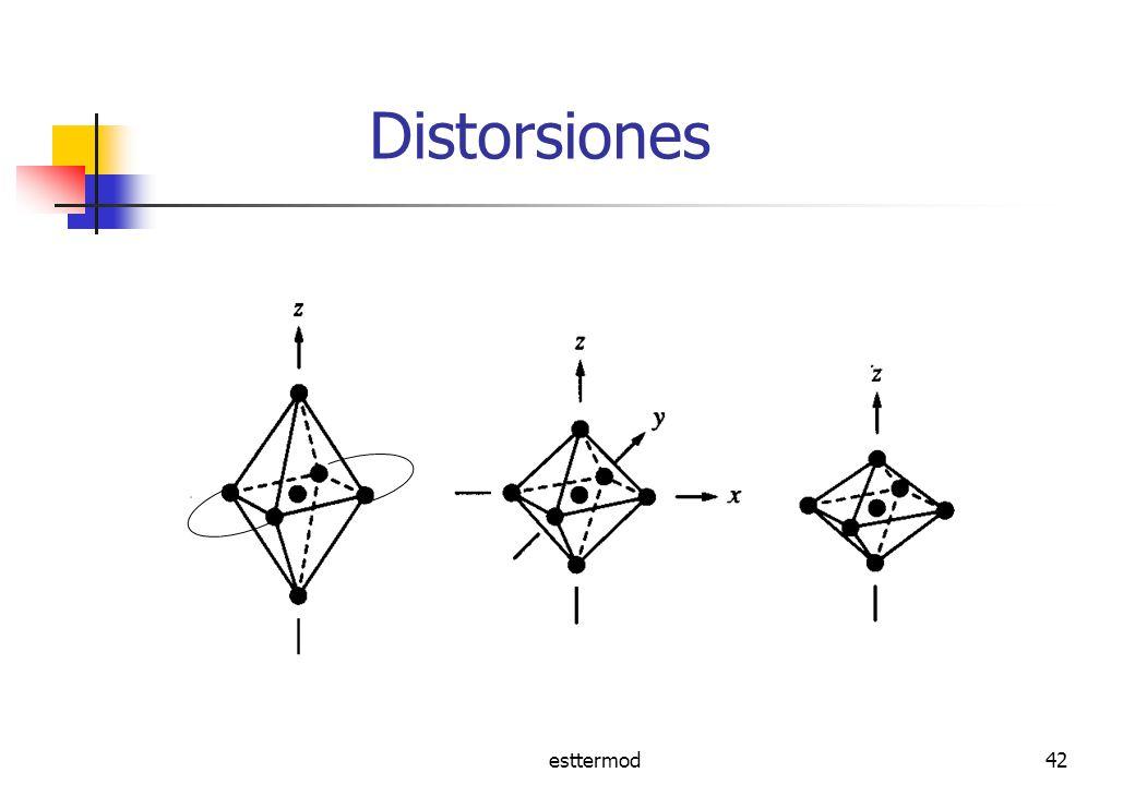 esttermod42 Distorsiones