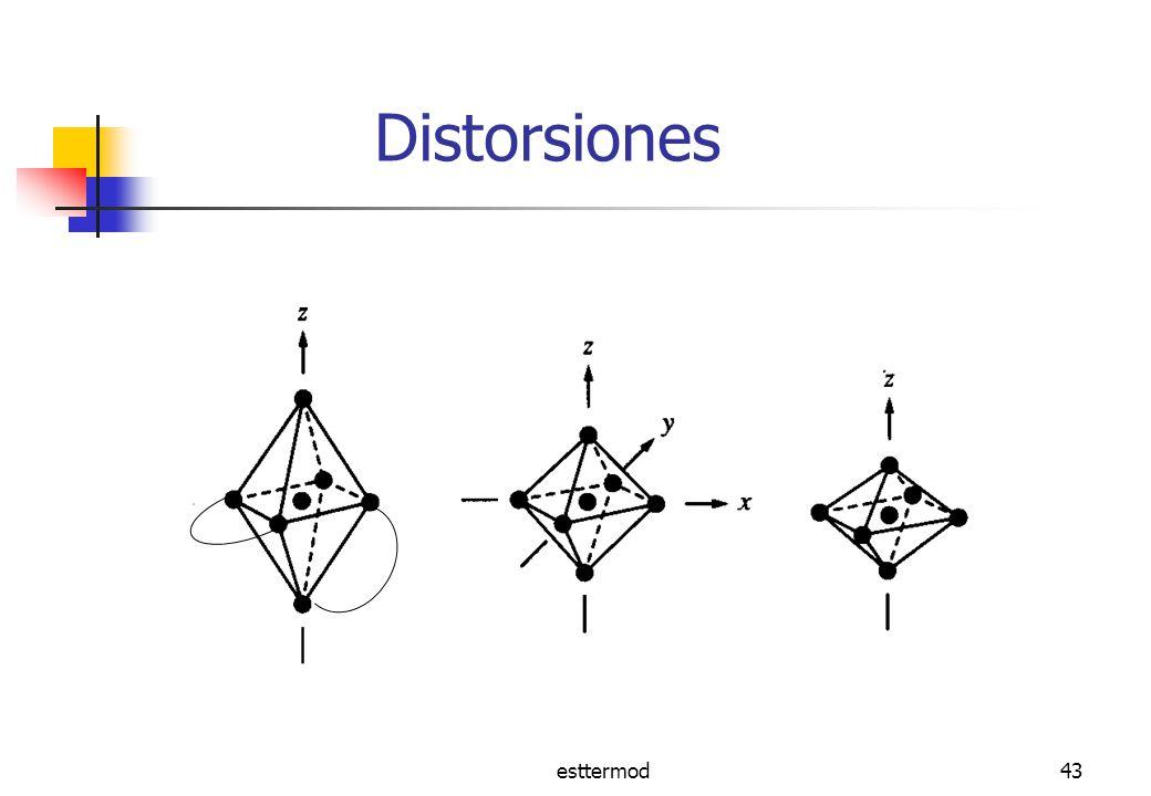 esttermod43 Distorsiones