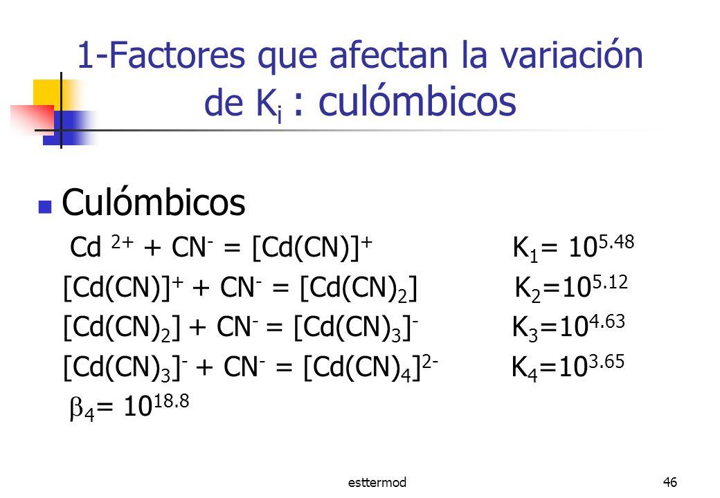 esttermod46 1-Factores que afectan la variación de K i : culómbicos Culómbicos Cd 2+ + CN - = [Cd(CN)] + K 1 = 10 5.48 [Cd(CN)] + + CN - = [Cd(CN) 2 ] K 2 =10 5.12 [Cd(CN) 2 ] + CN - = [Cd(CN) 3 ] - K 3 =10 4.63 [Cd(CN) 3 ] - + CN - = [Cd(CN) 4 ] 2- K 4 =10 3.65 4 = 10 18.8
