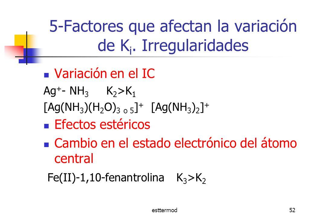 esttermod52 5-Factores que afectan la variación de K i.