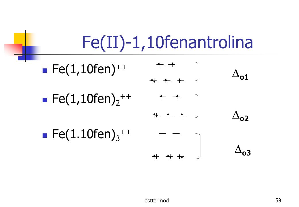 esttermod53 Fe(II)-1,10fenantrolina Fe(1,10fen) ++ Fe(1,10fen) 2 ++ Fe(1.10fen) 3 ++ o1 o2 o3