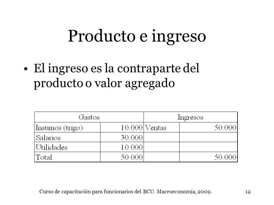 Curso de capacitación para funcionarios del BCU. Macroeconomía, 2009.12 Producto e ingreso El ingreso es la contraparte del producto o valor agregado