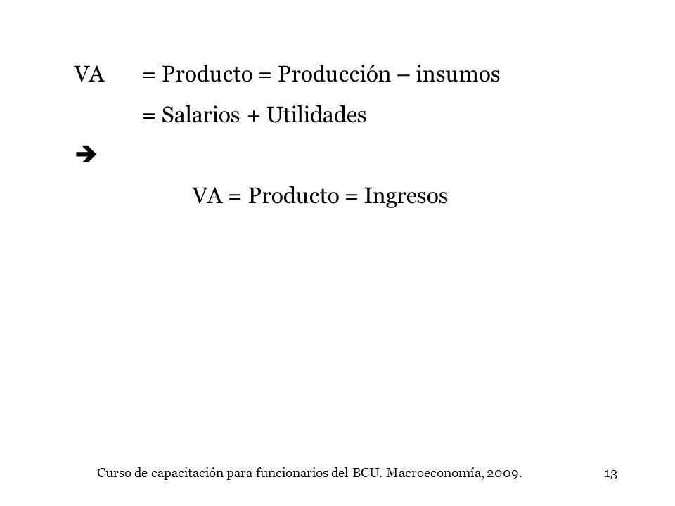 Curso de capacitación para funcionarios del BCU. Macroeconomía, 2009.13 VA = Producto = Producción – insumos = Salarios + Utilidades VA = Producto = I
