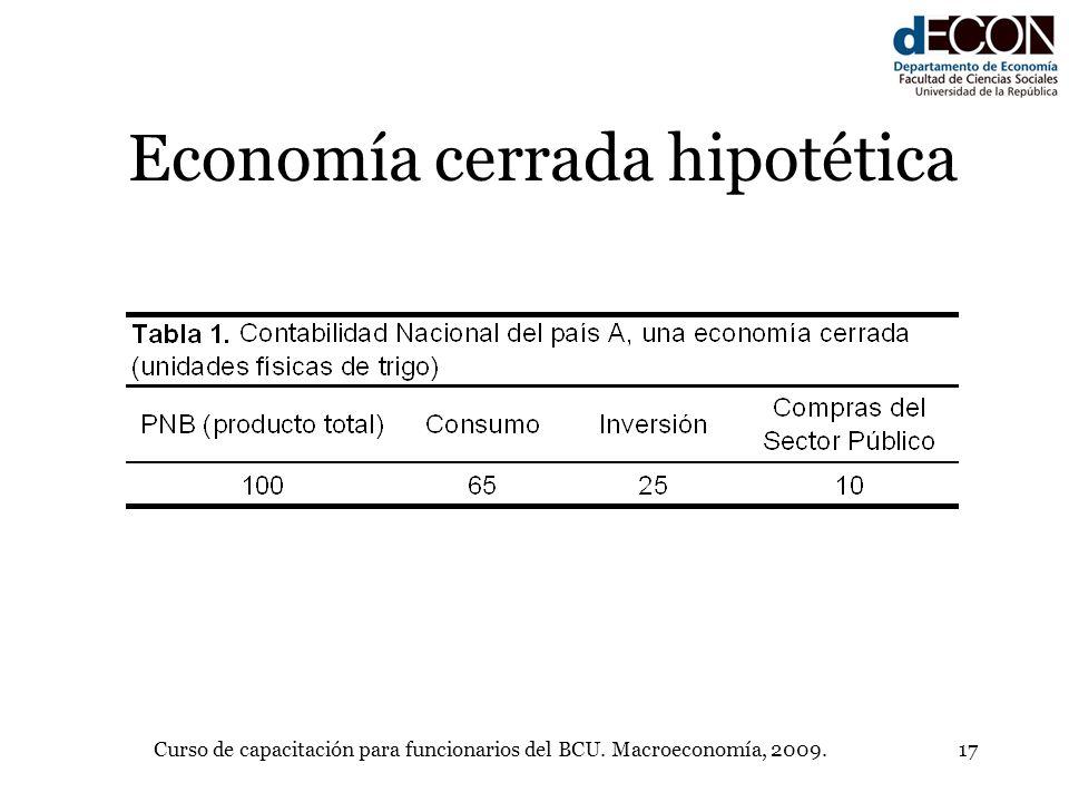 Curso de capacitación para funcionarios del BCU. Macroeconomía, 2009.17 Economía cerrada hipotética