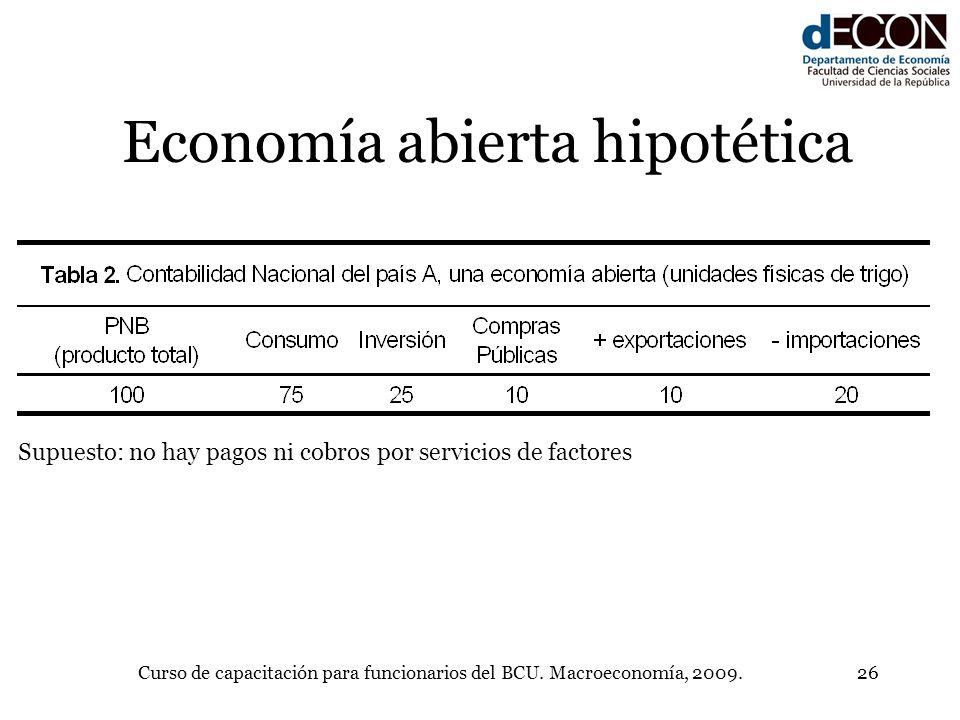 Curso de capacitación para funcionarios del BCU. Macroeconomía, 2009.26 Economía abierta hipotética Supuesto: no hay pagos ni cobros por servicios de