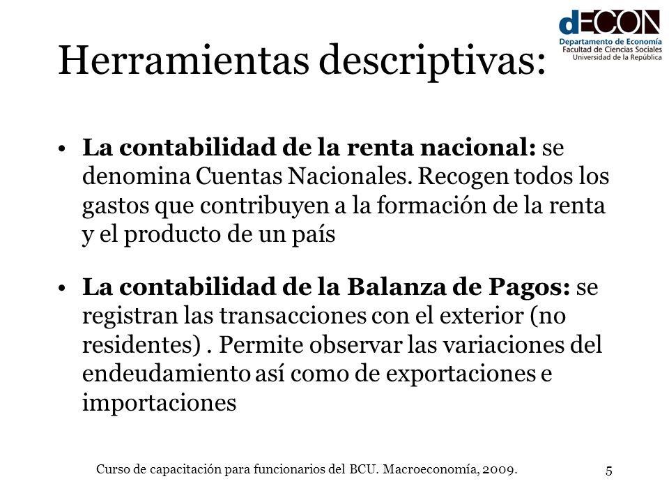 Curso de capacitación para funcionarios del BCU. Macroeconomía, 2009.5 Herramientas descriptivas: La contabilidad de la renta nacional: se denomina Cu