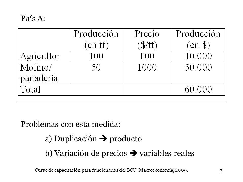 Curso de capacitación para funcionarios del BCU. Macroeconomía, 2009.7 Problemas con esta medida: a) Duplicación producto b) Variación de precios vari