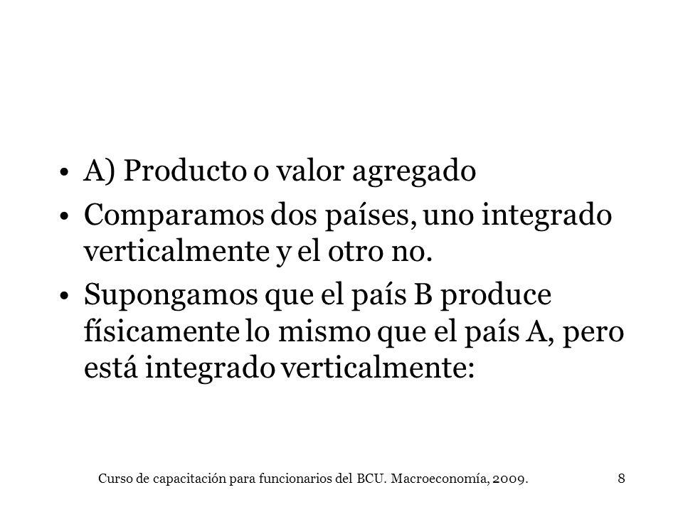 Curso de capacitación para funcionarios del BCU. Macroeconomía, 2009.8 A) Producto o valor agregado Comparamos dos países, uno integrado verticalmente