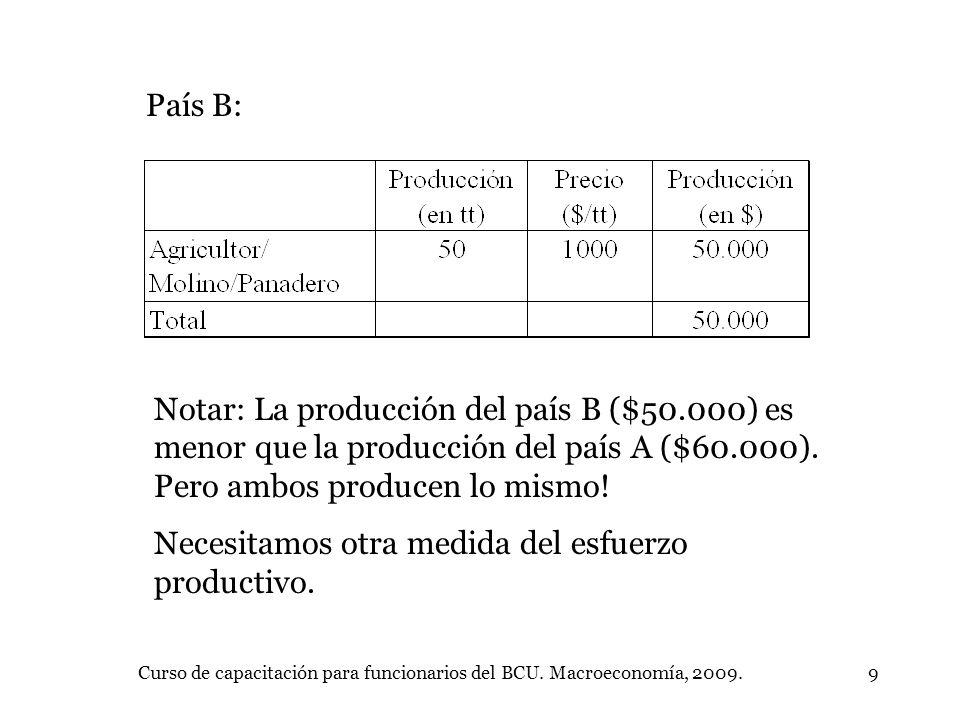 Curso de capacitación para funcionarios del BCU. Macroeconomía, 2009.9 País B: Notar: La producción del país B ($50.000) es menor que la producción de
