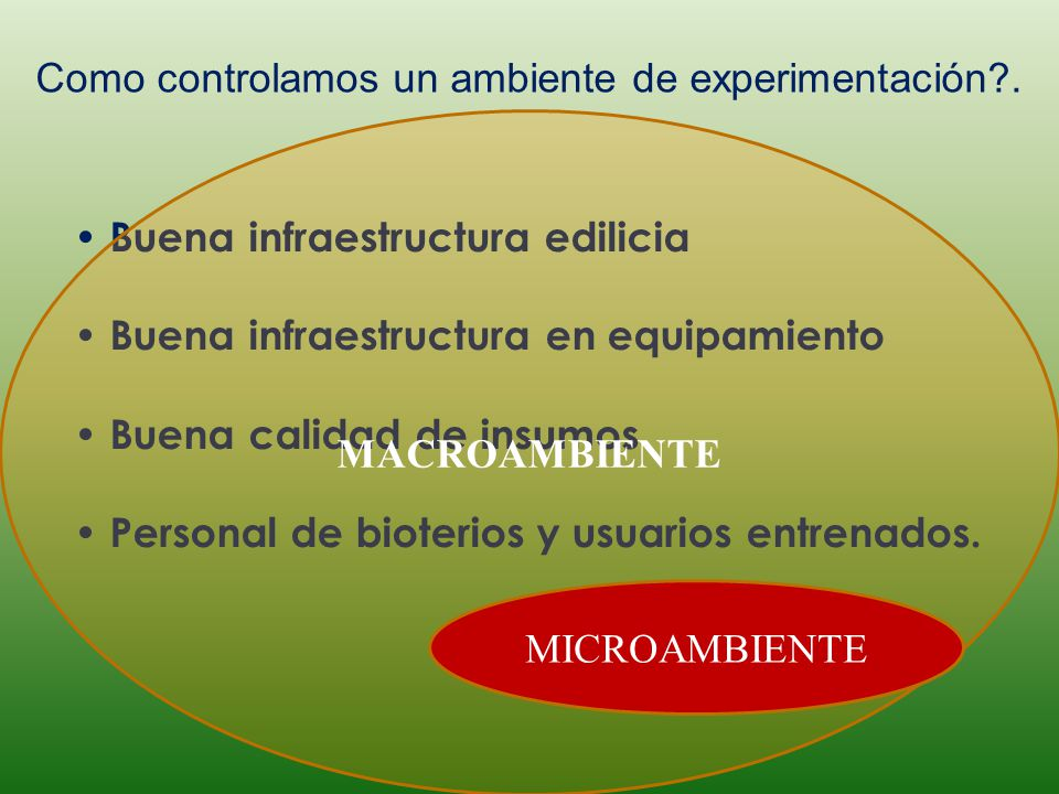 Como controlamos un ambiente de experimentación?. Buena infraestructura edilicia Buena infraestructura en equipamiento Buena calidad de insumos Person