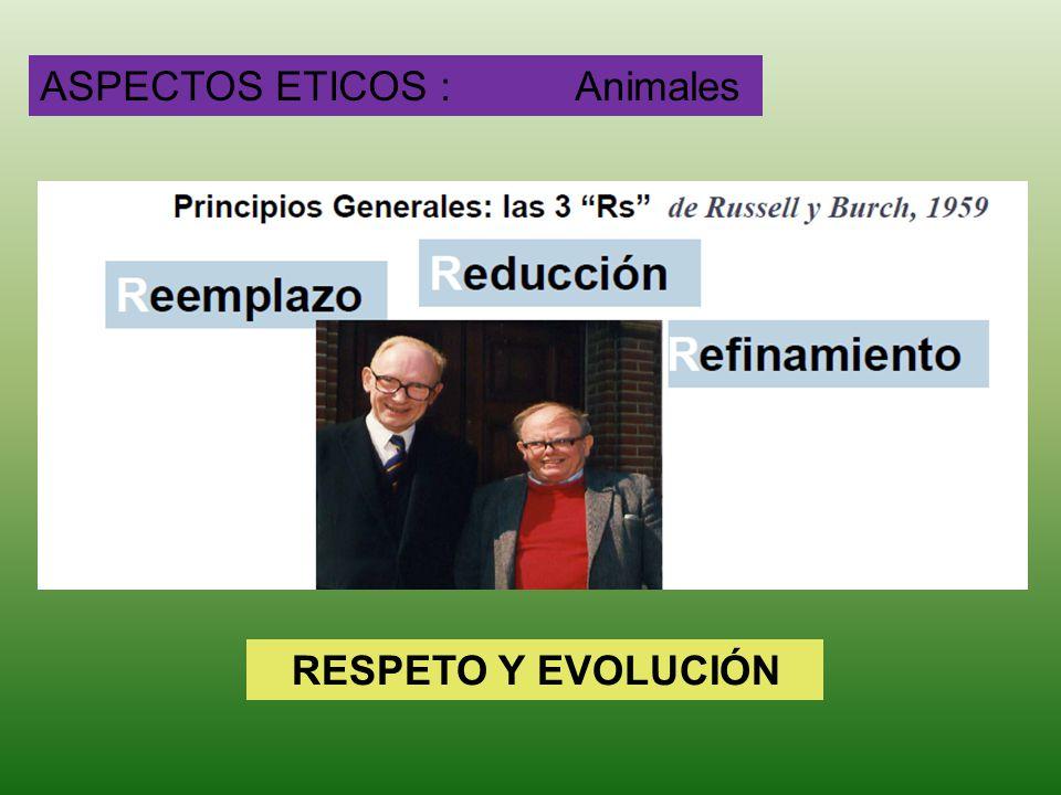 ASPECTOS ETICOS : Animales RESPETO Y EVOLUCIÓN