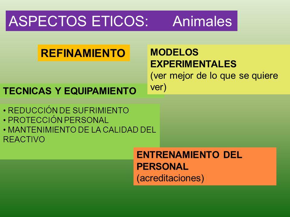 ASPECTOS ETICOS: Animales REFINAMIENTO TECNICAS Y EQUIPAMIENTO MODELOS EXPERIMENTALES (ver mejor de lo que se quiere ver) REDUCCIÓN DE SUFRIMIENTO PRO