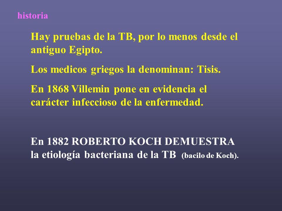 Historia Enfermedad infecto-contagiosa, de alta mortalidad 70% y de curación con secuelas, causa estragos en la humanidad.