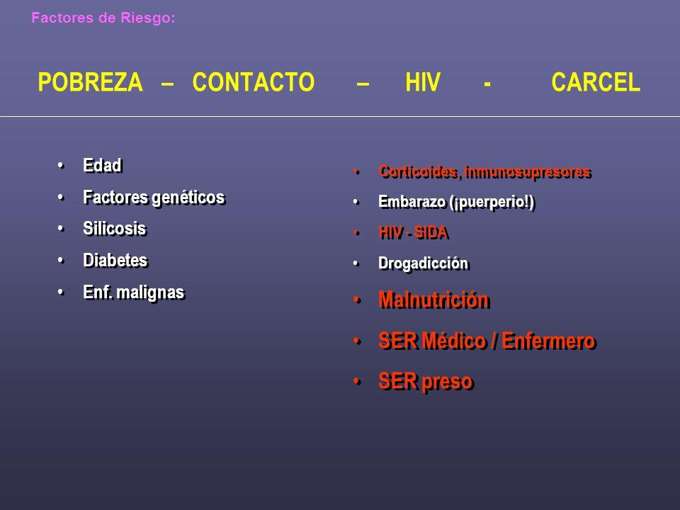 Diagnóstico CLINICO - RADIOLOGICO - EPIDEMIOLOGICO CONFIRMACION BACTERIOLOGICA.