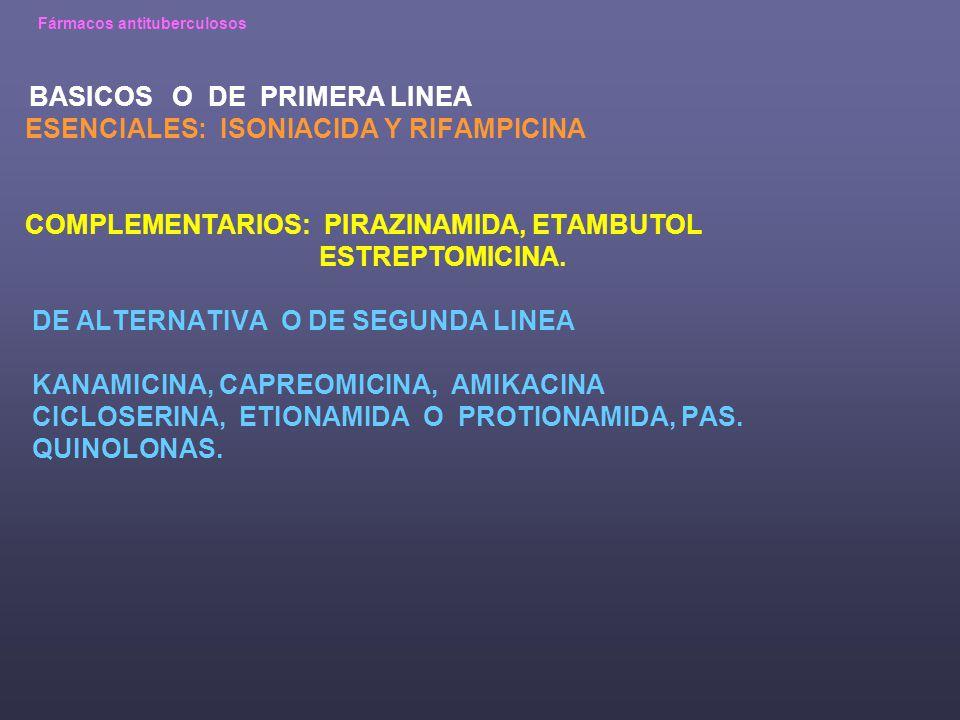 Fármacos antituberculosos BASICOS O DE PRIMERA LINEA ESENCIALES: ISONIACIDA Y RIFAMPICINA COMPLEMENTARIOS: PIRAZINAMIDA, ETAMBUTOL ESTREPTOMICINA.