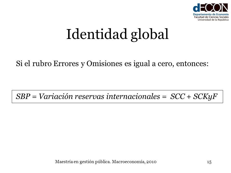 Maestría en gestión pública. Macroeconomía, 201015 Identidad global Si el rubro Errores y Omisiones es igual a cero, entonces: SBP = Variación reserva