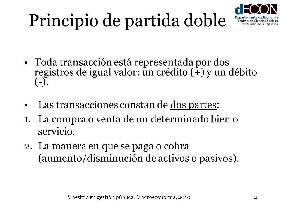 Maestría en gestión pública. Macroeconomía, 20102 Principio de partida doble Toda transacción está representada por dos registros de igual valor: un c