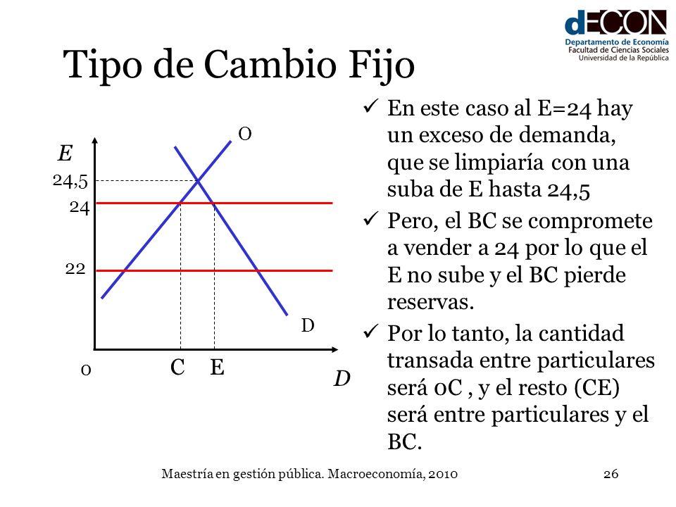 Maestría en gestión pública. Macroeconomía, 201026 Tipo de Cambio Fijo D O E D C 22 24 En este caso al E=24 hay un exceso de demanda, que se limpiaría