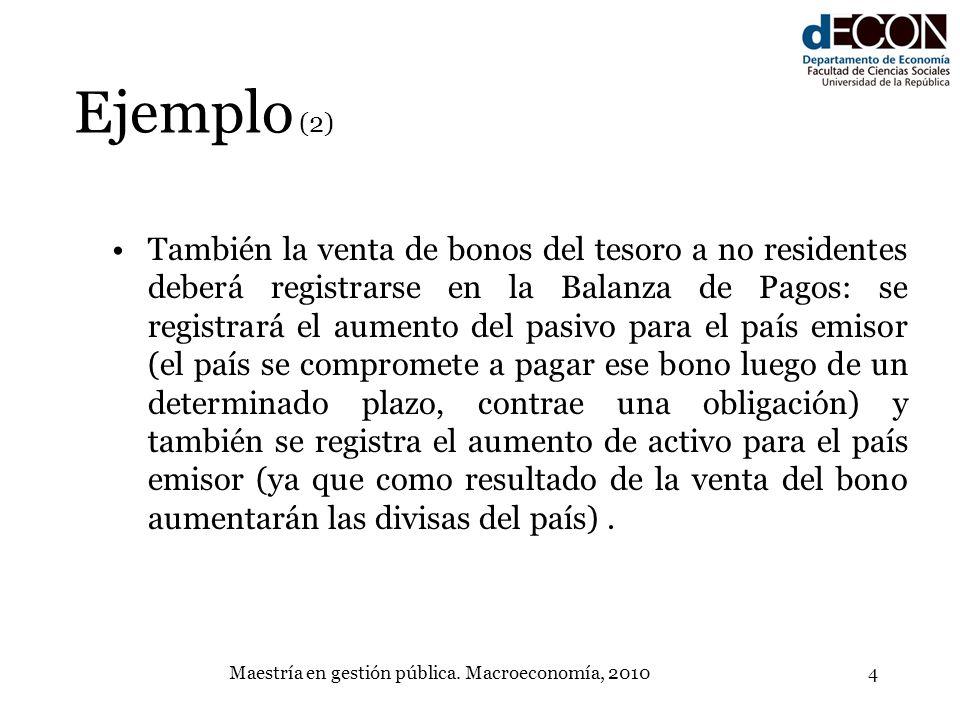 Maestría en gestión pública. Macroeconomía, 20104 Ejemplo (2) También la venta de bonos del tesoro a no residentes deberá registrarse en la Balanza de
