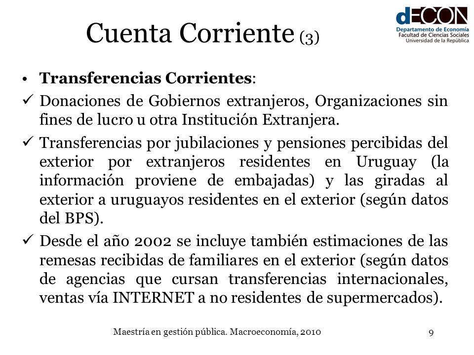 Maestría en gestión pública. Macroeconomía, 20109 Cuenta Corriente (3) Transferencias Corrientes: Donaciones de Gobiernos extranjeros, Organizaciones