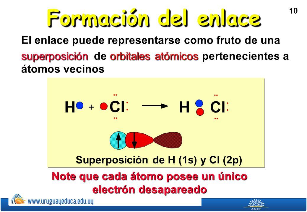 10 Formación del enlace El enlace puede representarse como fruto de una superposición de orbitales atómicos pertenecientes a átomos vecinos Cl HH + Superposición de H (1s) y Cl (2p) Note que cada átomo posee un único electrón desapareado