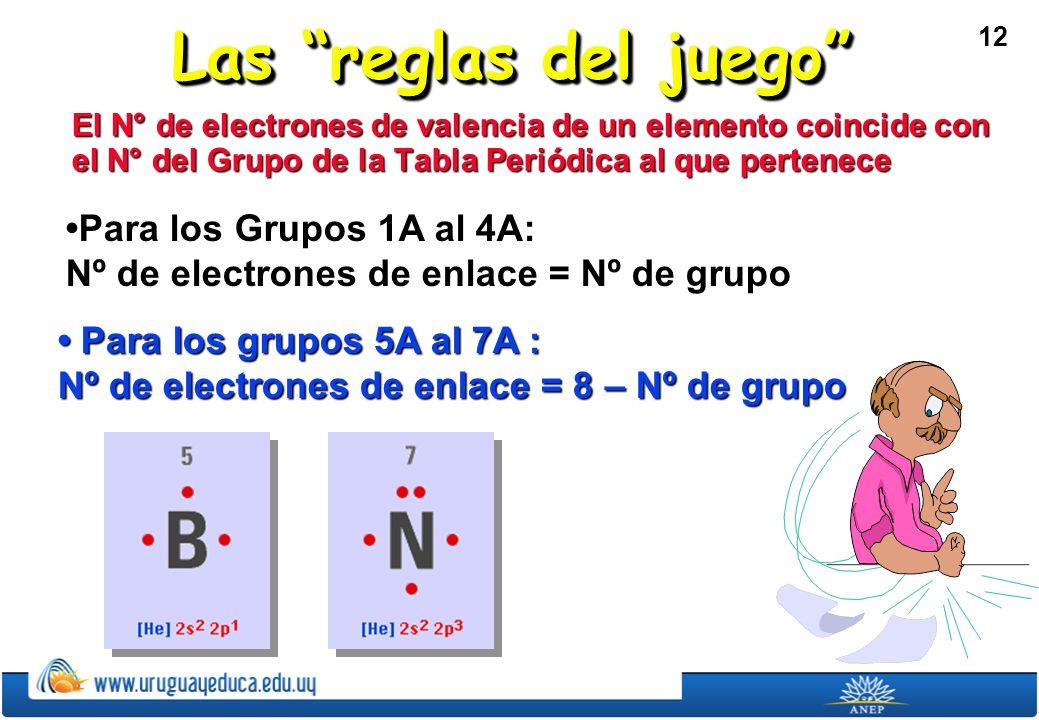 12 Las reglas del juego El N° de electrones de valencia de un elemento coincide con el N° del Grupo de la Tabla Periódica al que pertenece Para los Grupos 1A al 4A: Nº de electrones de enlace = Nº de grupo Para los grupos 5A al 7A : Para los grupos 5A al 7A : Nº de electrones de enlace = 8 – Nº de grupo