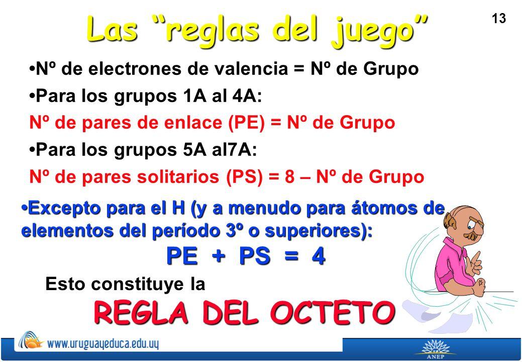 13 Las reglas del juego Nº de electrones de valencia = Nº de Grupo Para los grupos 1A al 4A: Nº de pares de enlace (PE) = Nº de Grupo Para los grupos 5A al7A: Nº de pares solitarios (PS) = 8 – Nº de Grupo Excepto para el H (y a menudo para átomos de elementos del período 3º o superiores): PE + PS = 4 Esto constituye la REGLA DEL OCTETO