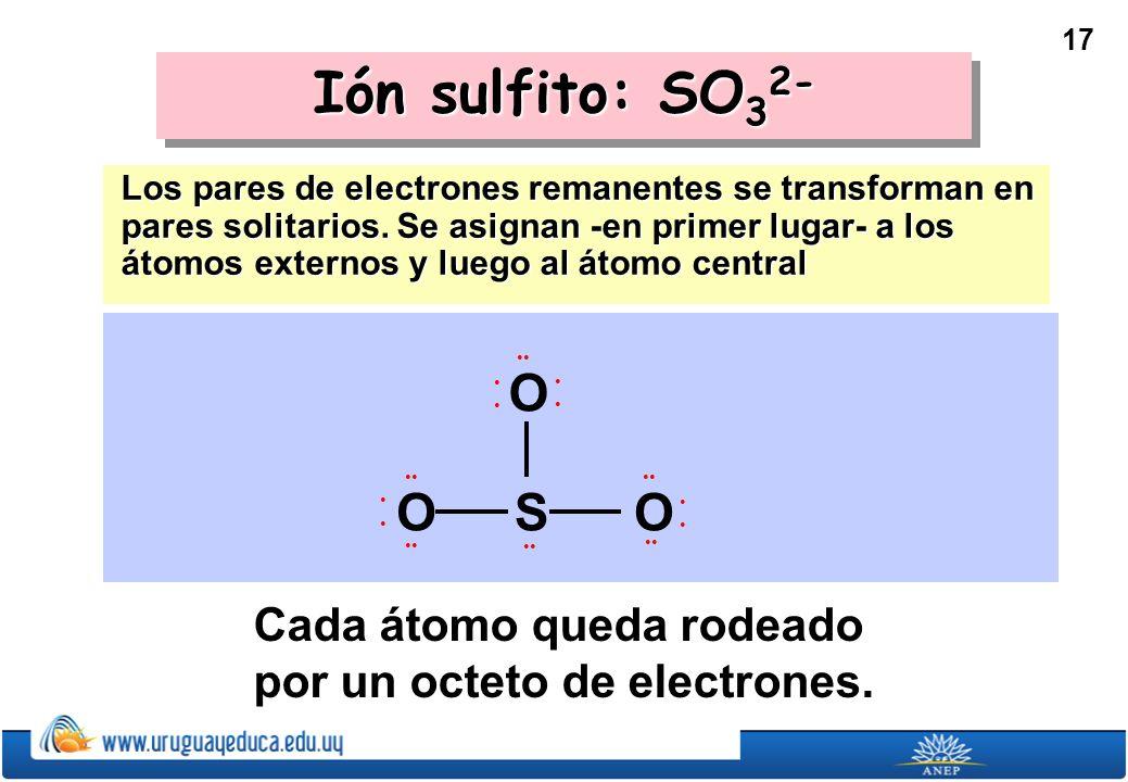 17 Ión sulfito: SO 3 2- Los pares de electrones remanentes se transforman en pares solitarios.