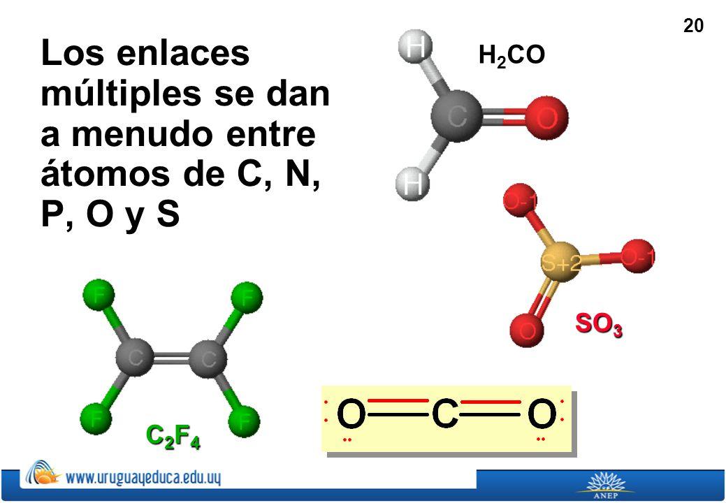 20 Los enlaces múltiples se dan a menudo entre átomos de C, N, P, O y S H 2 CO SO 3 C2F4C2F4C2F4C2F4
